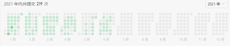 leetcode热力图